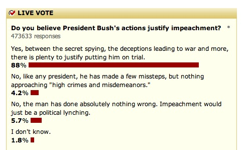 Impeach