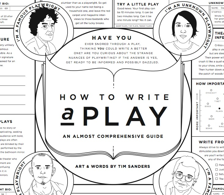 Howtowriteaplay